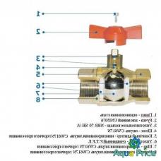 """Кран шаровый с фильтром для водомера SOLOMON 3/4"""" 8031"""