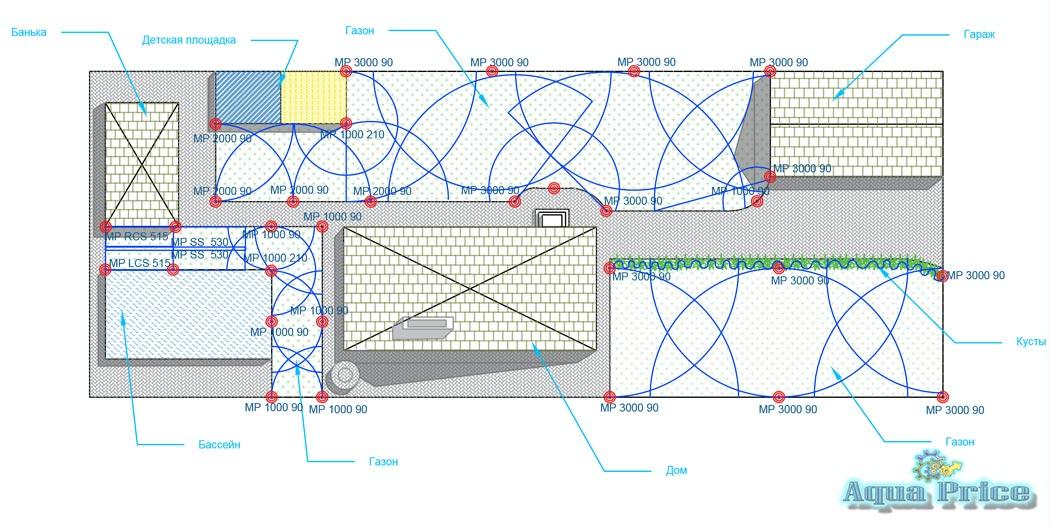 Размещение дождевателей на плане участка этап №3