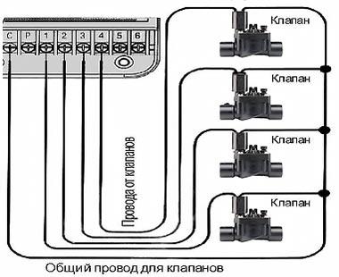 Схема подключения электромагнитных клапанов Hunter