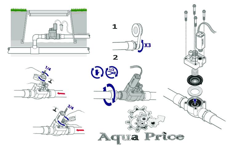 Инструкция схема монтажа электромагнитного клапана pgv-101-gb